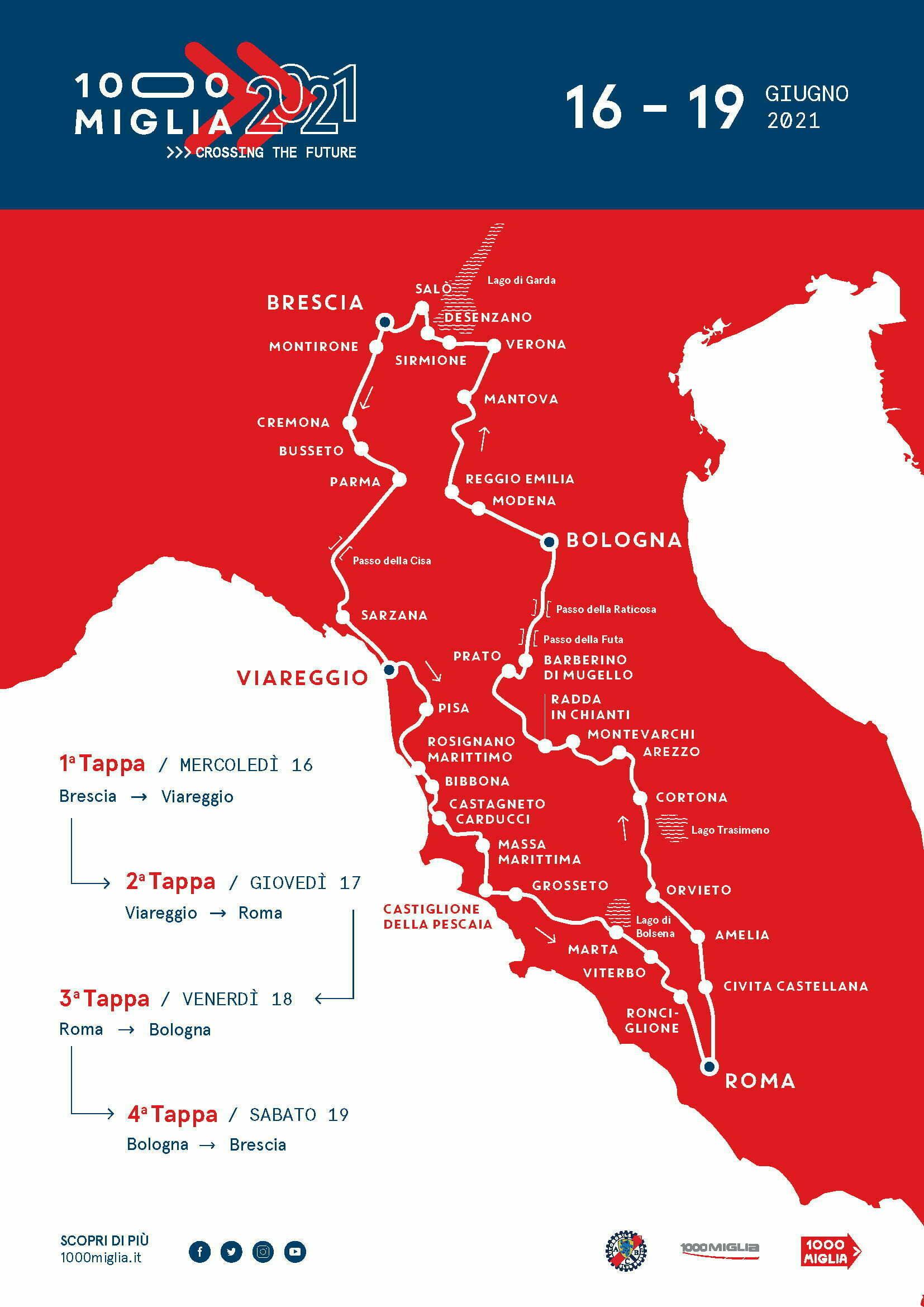 Roadmap 2021 1000 miglia