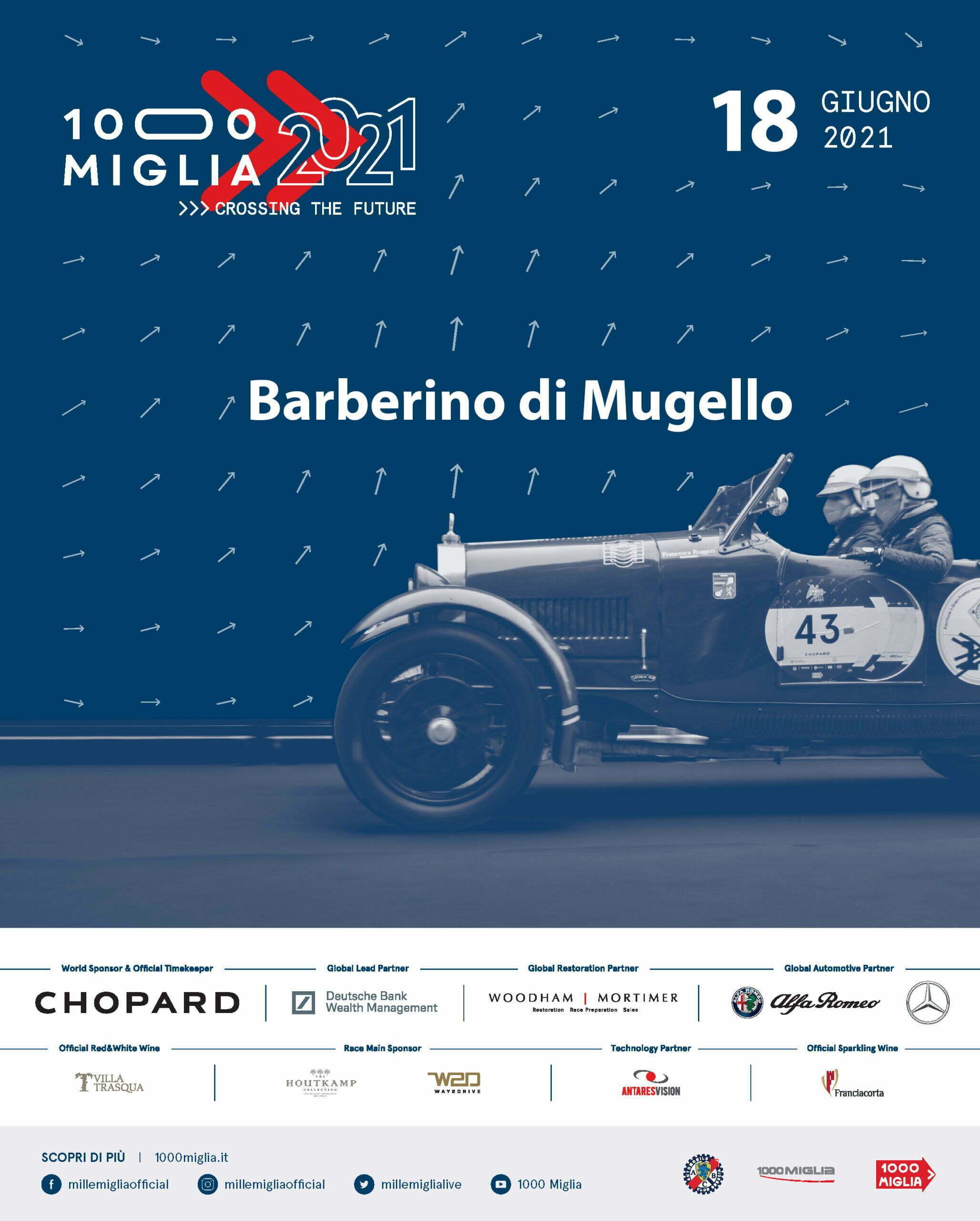 Mille Miglia 2021 Barberino